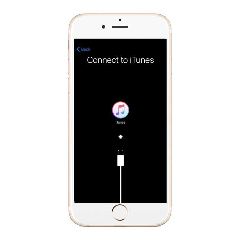 Membackup File Backup iPhone/iPad Ke Eksternal Drive (Update)